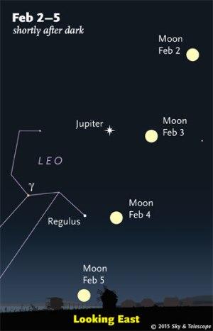 moon Feb 15