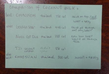 gl coconut milk comparison